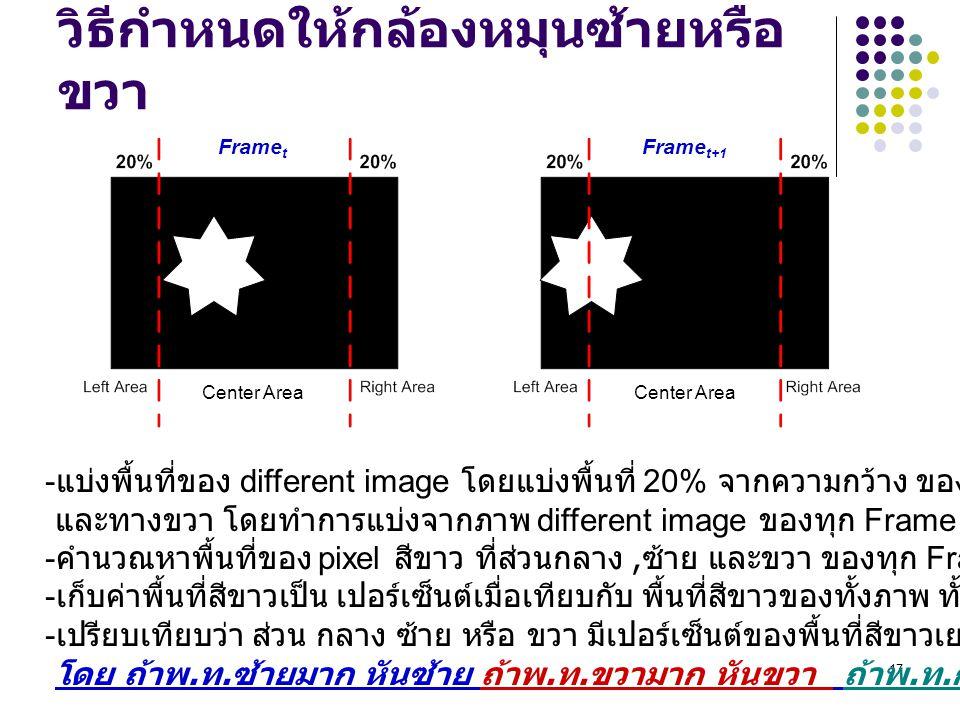 17 วิธีกำหนดให้กล้องหมุนซ้ายหรือ ขวา - แบ่งพื้นที่ของ different image โดยแบ่งพื้นที่ 20% จากความกว้าง ของภาพจากทางซ้าย และทางขวา โดยทำการแบ่งจากภาพ different image ของทุก Frame - คำนวณหาพื้นที่ของ pixel สีขาว ที่ส่วนกลาง, ซ้าย และขวา ของทุก Frame - เก็บค่าพื้นที่สีขาวเป็น เปอร์เซ็นต์เมื่อเทียบกับ พื้นที่สีขาวของทั้งภาพ ทั้ง ส่วน กลาง, ซ้าย และขวา - เปรียบเทียบว่า ส่วน กลาง ซ้าย หรือ ขวา มีเปอร์เซ็นต์ของพื้นที่สีขาวเยอะที่สุด ให้หันกล้องตามนั้น โดย ถ้าพ.