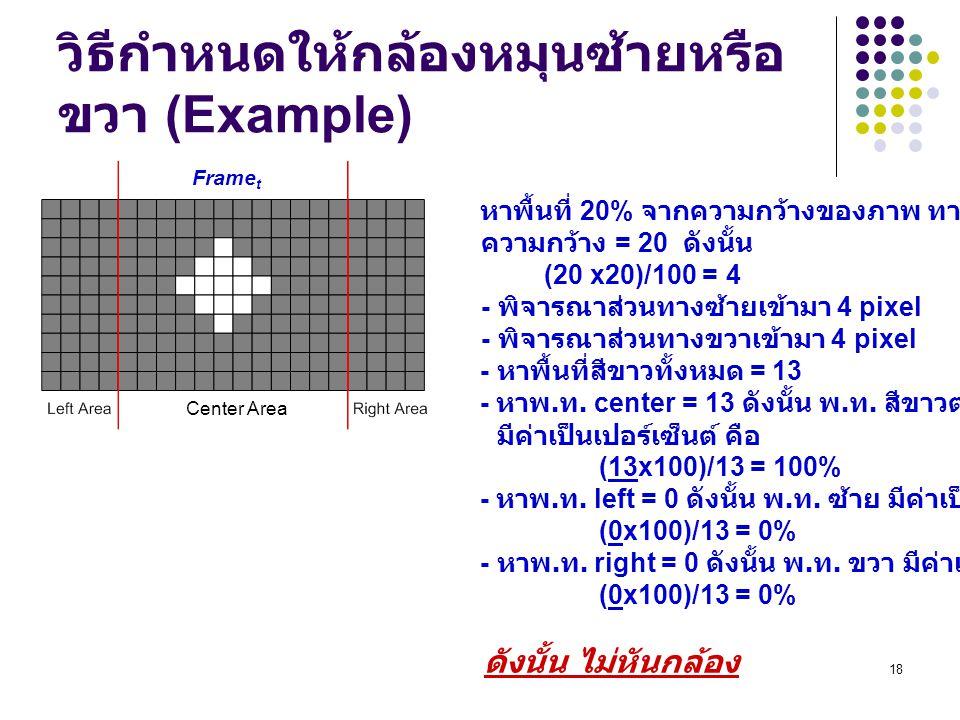 18 วิธีกำหนดให้กล้องหมุนซ้ายหรือ ขวา (Example) หาพื้นที่ 20% จากความกว้างของภาพ ทางซ้ายและขวา ความกว้าง = 20 ดังนั้น (20 x20)/100 = 4 - พิจารณาส่วนทางซ้ายเข้ามา 4 pixel - พิจารณาส่วนทางขวาเข้ามา 4 pixel - หาพื้นที่สีขาวทั้งหมด = 13 - หาพ.