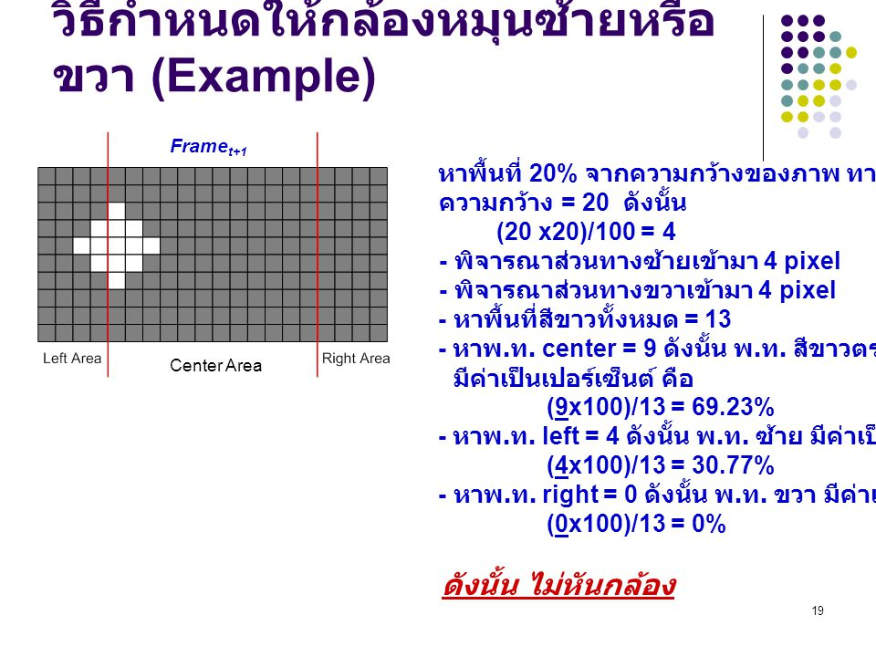 19 วิธีกำหนดให้กล้องหมุนซ้ายหรือ ขวา (Example) Frame t+1 หาพื้นที่ 20% จากความกว้างของภาพ ทางซ้ายและขวา ความกว้าง = 20 ดังนั้น (20 x20)/100 = 4 - พิจารณาส่วนทางซ้ายเข้ามา 4 pixel - พิจารณาส่วนทางขวาเข้ามา 4 pixel - หาพื้นที่สีขาวทั้งหมด = 13 - หาพ.