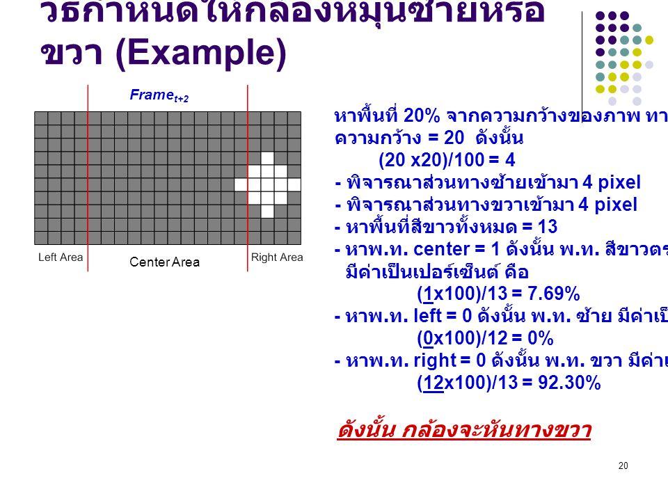 20 วิธีกำหนดให้กล้องหมุนซ้ายหรือ ขวา (Example) Frame t+2 Center Area หาพื้นที่ 20% จากความกว้างของภาพ ทางซ้ายและขวา ความกว้าง = 20 ดังนั้น (20 x20)/100 = 4 - พิจารณาส่วนทางซ้ายเข้ามา 4 pixel - พิจารณาส่วนทางขวาเข้ามา 4 pixel - หาพื้นที่สีขาวทั้งหมด = 13 - หาพ.