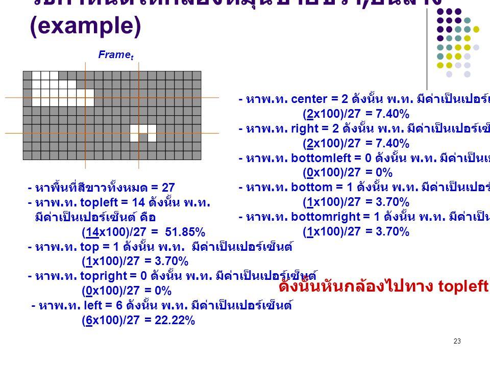23 - หาพื้นที่สีขาวทั้งหมด = 27 - หาพ.ท. topleft = 14 ดังนั้น พ.