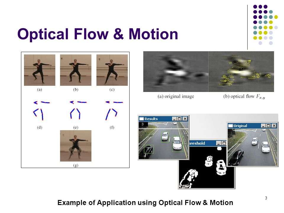 14 Example Frame t Frame t+1 Image Subtraction (I out ) Motion Object