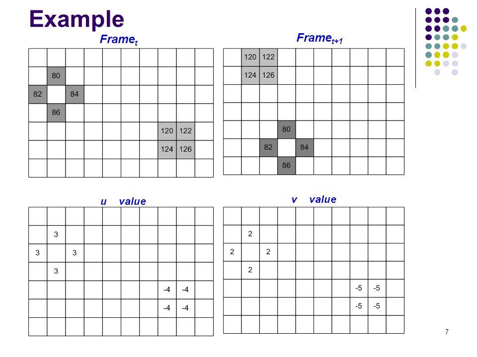 8 Example Frame t Frame t+1 Random u valueRandom v value