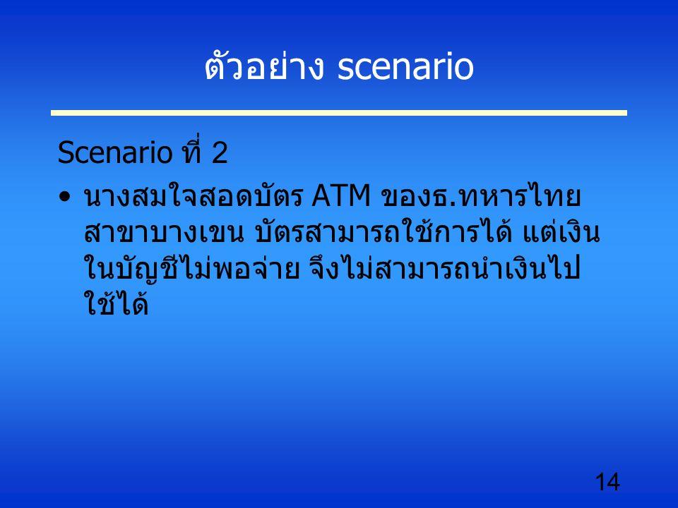 14 ตัวอย่าง scenario Scenario ที่ 2 นางสมใจสอดบัตร ATM ของธ.ทหารไทย สาขาบางเขน บัตรสามารถใช้การได้ แต่เงิน ในบัญชีไม่พอจ่าย จึงไม่สามารถนำเงินไป ใช้ได้