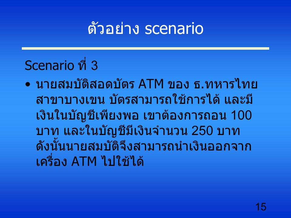15 ตัวอย่าง scenario Scenario ที่ 3 นายสมบัติสอดบัตร ATM ของ ธ.ทหารไทย สาขาบางเขน บัตรสามารถใช้การได้ และมี เงินในบัญชีเพียงพอ เขาต้องการถอน 100 บาท และในบัญชีมีเงินจำนวน 250 บาท ดังนั้นนายสมบัติจึงสามารถนำเงินออกจาก เครื่อง ATM ไปใช้ได้