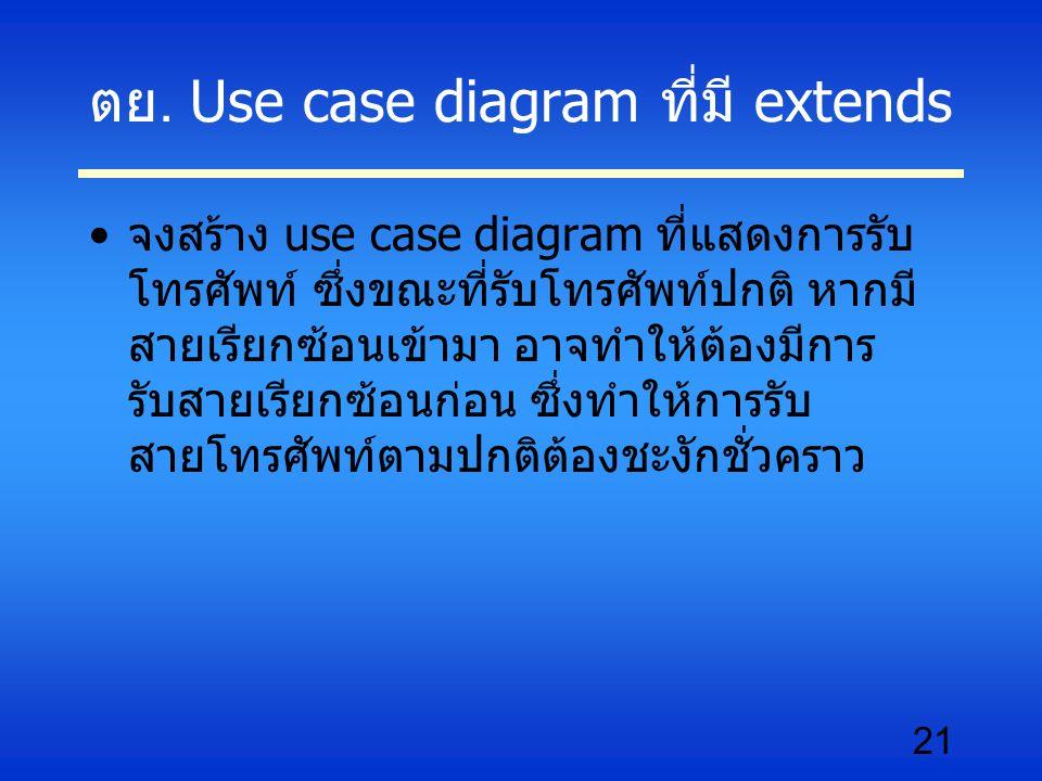 21 ตย. Use case diagram ที่มี extends จงสร้าง use case diagram ที่แสดงการรับ โทรศัพท์ ซึ่งขณะที่รับโทรศัพท์ปกติ หากมี สายเรียกซ้อนเข้ามา อาจทำให้ต้องม