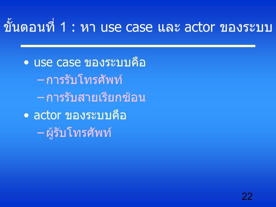 22 ขั้นตอนที่ 1 : หา use case และ actor ของระบบ use case ของระบบคือ –การรับโทรศัพท์ –การรับสายเรียกซ้อน actor ของระบบคือ –ผู้รับโทรศัพท์