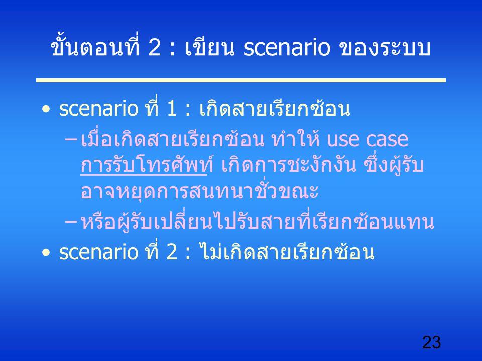 23 ขั้นตอนที่ 2 : เขียน scenario ของระบบ scenario ที่ 1 : เกิดสายเรียกซ้อน –เมื่อเกิดสายเรียกซ้อน ทำให้ use case การรับโทรศัพท์ เกิดการชะงักงัน ซึ่งผู้รับ อาจหยุดการสนทนาชั่วขณะ –หรือผู้รับเปลี่ยนไปรับสายที่เรียกซ้อนแทน scenario ที่ 2 : ไม่เกิดสายเรียกซ้อน