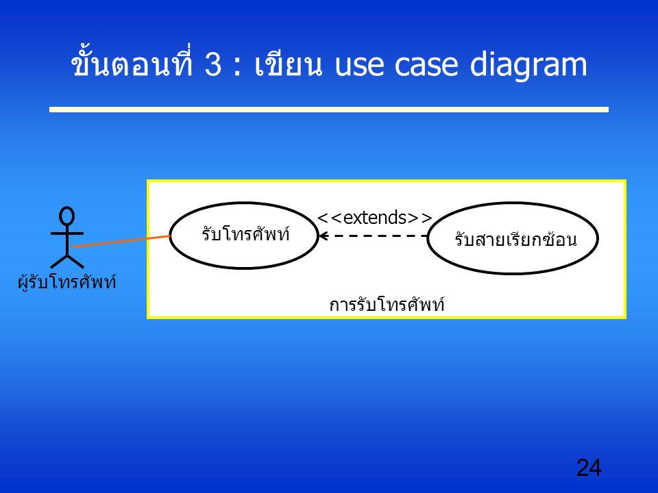 24 ขั้นตอนที่ 3 : เขียน use case diagram การรับโทรศัพท์ รับโทรศัพท์ รับสายเรียกซ้อน ผู้รับโทรศัพท์ >
