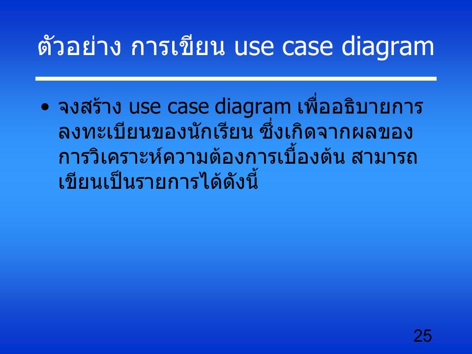 25 ตัวอย่าง การเขียน use case diagram จงสร้าง use case diagram เพื่ออธิบายการ ลงทะเบียนของนักเรียน ซึ่งเกิดจากผลของ การวิเคราะห์ความต้องการเบื้องต้น สามารถ เขียนเป็นรายการได้ดังนี้