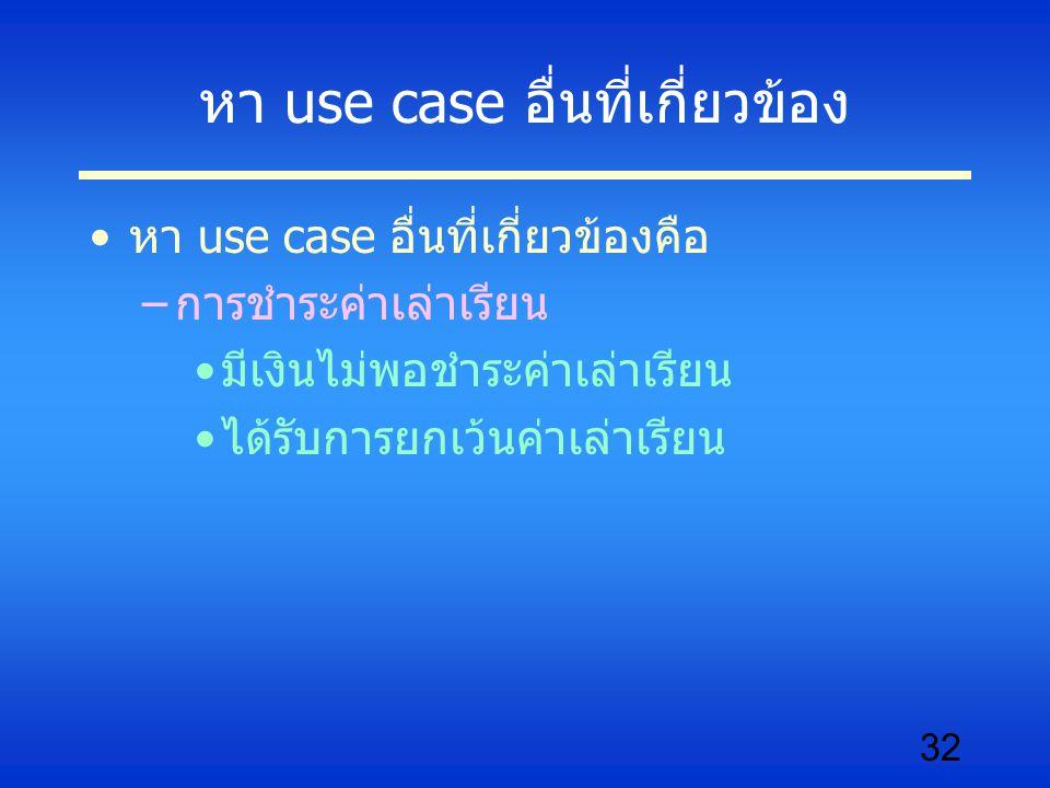 32 หา use case อื่นที่เกี่ยวข้อง หา use case อื่นที่เกี่ยวข้องคือ –การชำระค่าเล่าเรียน มีเงินไม่พอชำระค่าเล่าเรียน ได้รับการยกเว้นค่าเล่าเรียน