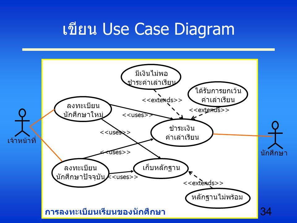 34 เขียน Use Case Diagram ลงทะเบียน นักศึกษาใหม่ ลงทะเบียน นักศึกษาปัจจุบัน ชำระเงิน ค่าเล่าเรียน เก็บหลักฐาน หลักฐานไม่พร้อม มีเงินไม่พอ ชำระค่าเล่าเ