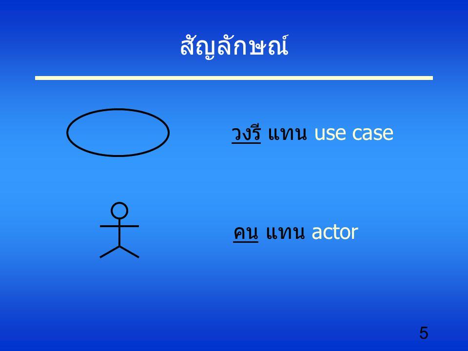 6 ความสัมพันธ์ของ use case มี 2 แบบคือ –Uses –Extends
