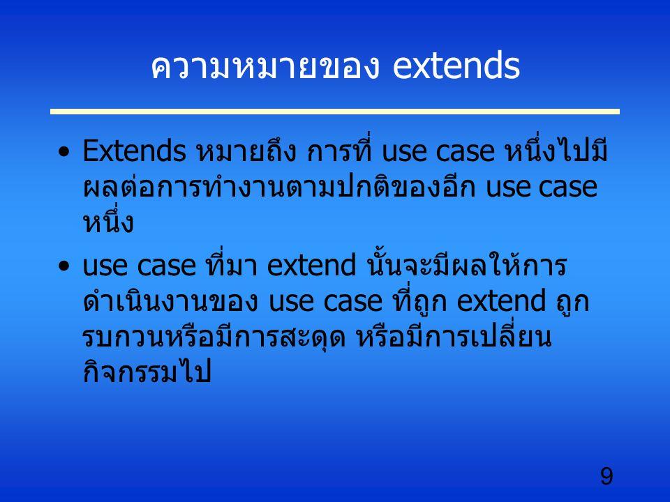 9 ความหมายของ extends Extends หมายถึง การที่ use case หนึ่งไปมี ผลต่อการทำงานตามปกติของอีก use case หนึ่ง use case ที่มา extend นั้นจะมีผลให้การ ดำเนินงานของ use case ที่ถูก extend ถูก รบกวนหรือมีการสะดุด หรือมีการเปลี่ยน กิจกรรมไป