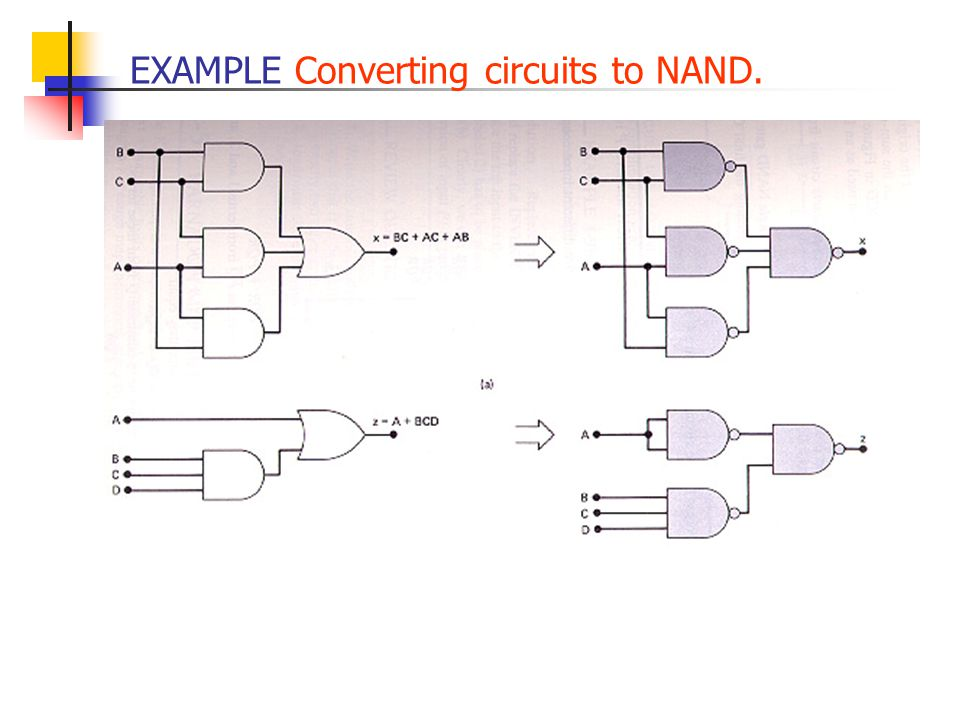 EXAMPLE Converting circuits to NAND.