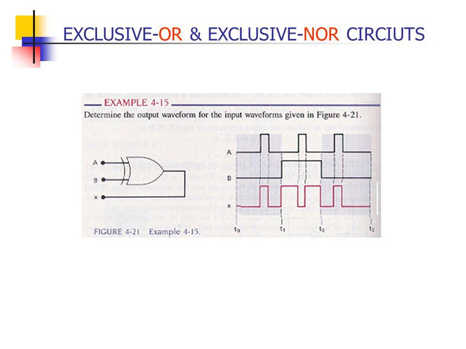 EXCLUSIVE-OR & EXCLUSIVE-NOR CIRCIUTS