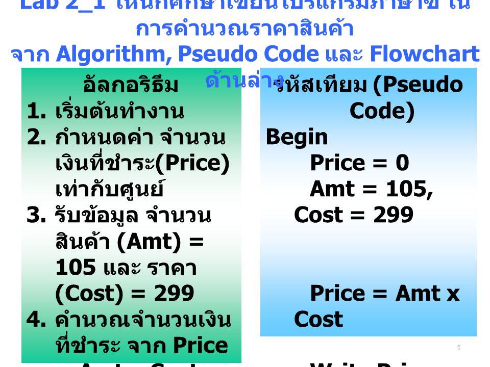Flowchart คำนวณราคาสินค้า Flowchart คำนวณราคาสินค้า Price = 0 Price = Amt*Cost START STOP InputProcessOutput ??.
