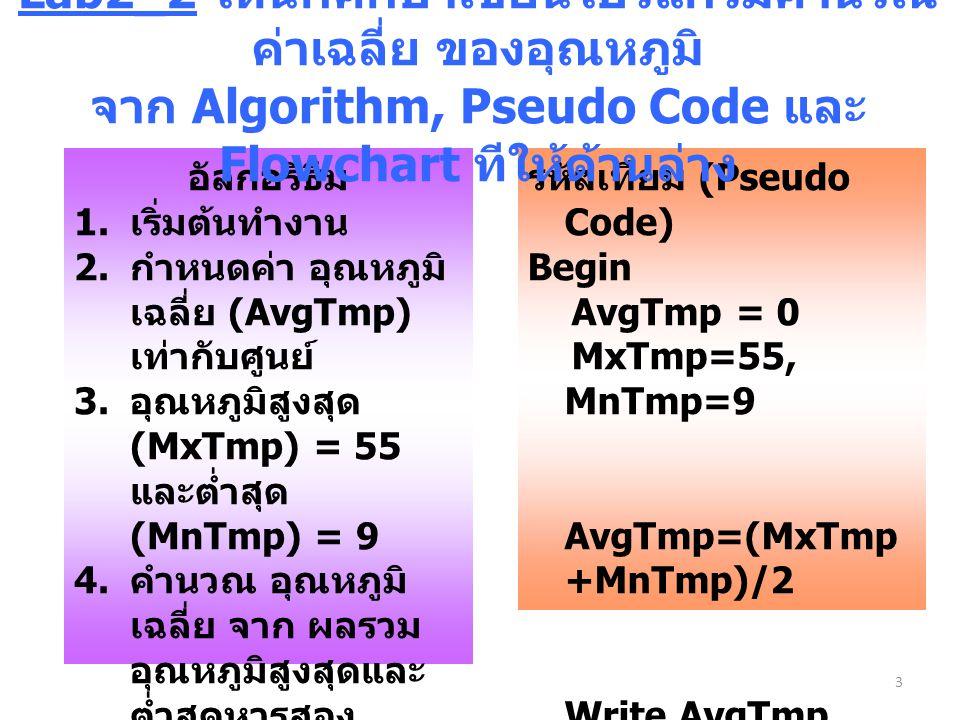 อัลกอริธึม 1. เริ่มต้นทำงาน 2. กำหนดค่า อุณหภูมิ เฉลี่ย (AvgTmp) เท่ากับศูนย์ 3. อุณหภูมิสูงสุด (MxTmp) = 55 และต่ำสุด (MnTmp) = 9 4. คำนวณ อุณหภูมิ เ