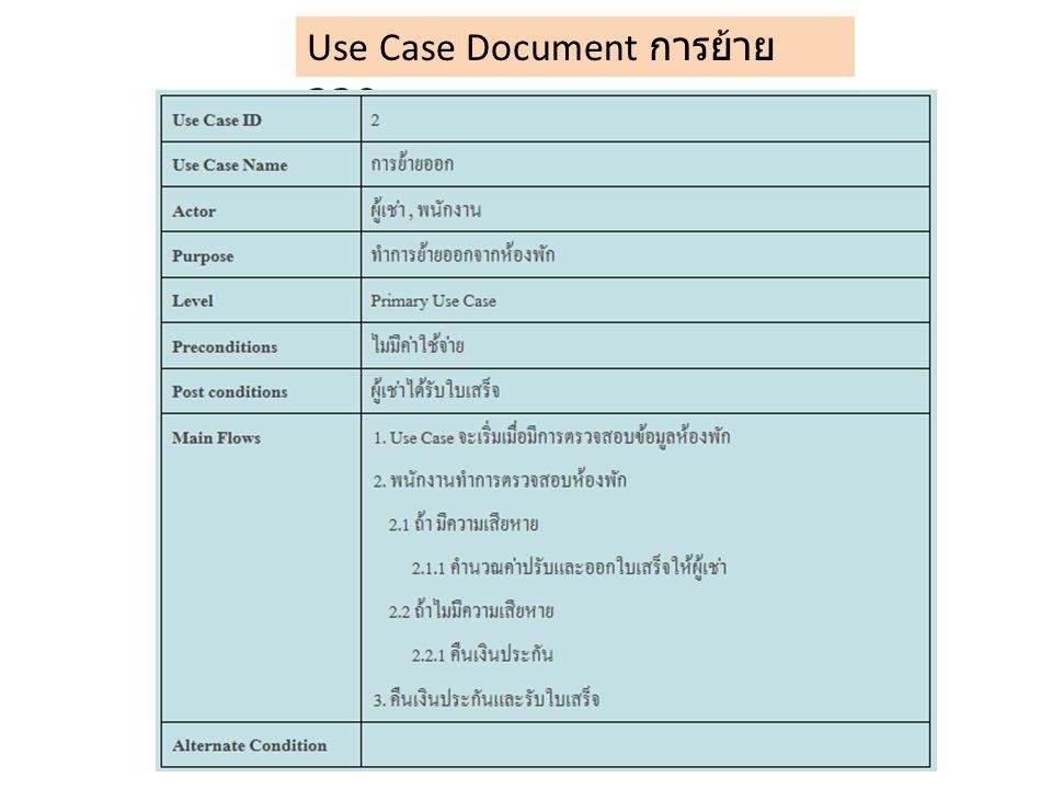 Use Case Document การย้าย ออก