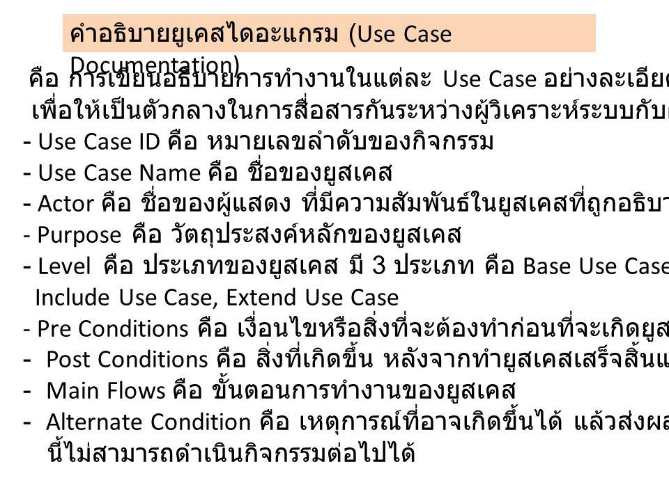 คือ การเขียนอธิบายการทำงานในแต่ละ Use Case อย่างละเอียด เพื่อให้เป็นตัวกลางในการสื่อสารกันระหว่างผู้วิเคราะห์ระบบกับผู้พัฒนาโปรแกรม - Use Case ID คือ หมายเลขลำดับของกิจกรรม - Use Case Name คือ ชื่อของยูสเคส - Actor คือ ชื่อของผู้แสดง ที่มีความสัมพันธ์ในยูสเคสที่ถูกอธิบาย - Purpose คือ วัตถุประสงค์หลักของยูสเคส - Level คือ ประเภทของยูสเคส มี 3 ประเภท คือ Base Use Case, Include Use Case, Extend Use Case - Pre Conditions คือ เงื่อนไขหรือสิ่งที่จะต้องทำก่อนที่จะเกิดยูสเคส - Post Conditions คือ สิ่งที่เกิดขึ้น หลังจากทำยูสเคสเสร็จสิ้นแล้ว - Main Flows คือ ขั้นตอนการทำงานของยูสเคส - Alternate Condition คือ เหตุการณ์ที่อาจเกิดขึ้นได้ แล้วส่งผลให้ Use Case นี้ไม่สามารถดำเนินกิจกรรมต่อไปได้ คำอธิบายยูเคสไดอะแกรม (Use Case Documentation)