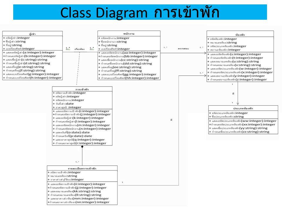 Class Diagram การเข้าพัก