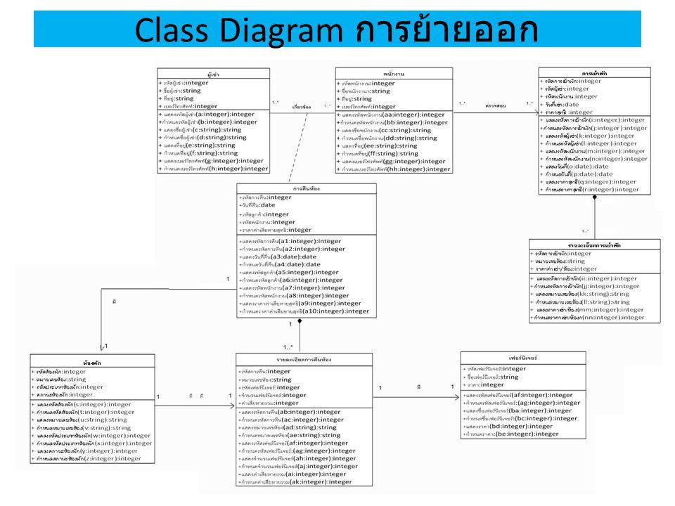 Class Diagram การย้ายออก