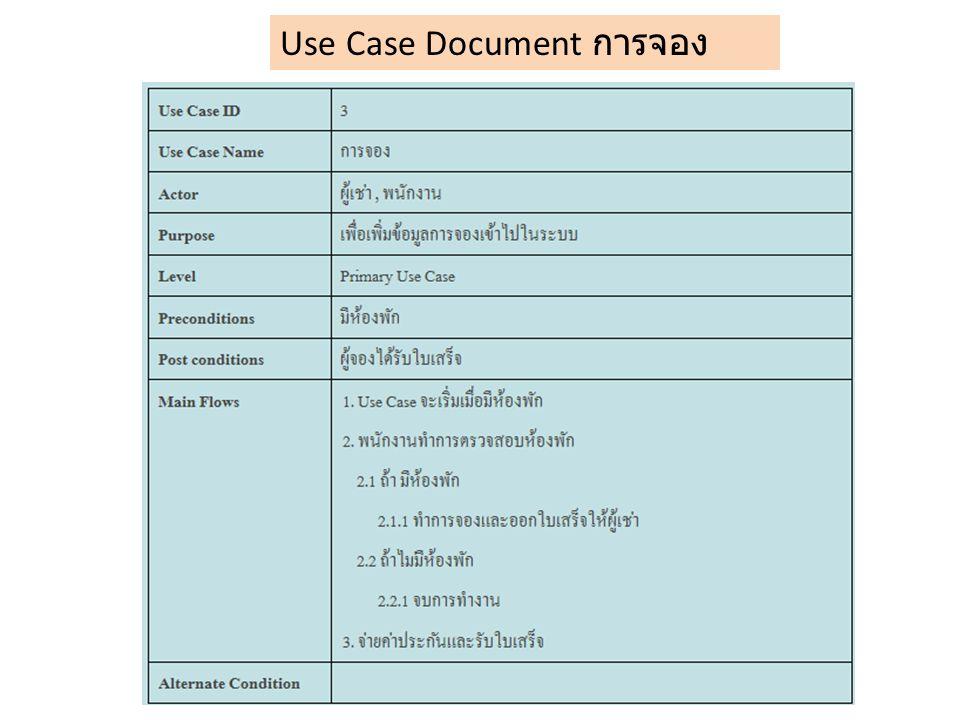 Use Case Document การจอง