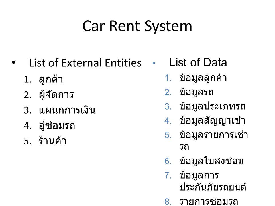 Car Rent System List of External Entities 1. ลูกค้า 2. ผู้จัดการ 3. แผนกการเงิน 4. อู่ซ่อมรถ 5. ร้านค้า List of Data 1. ข้อมูลลูกค้า 2. ข้อมูลรถ 3. ข้