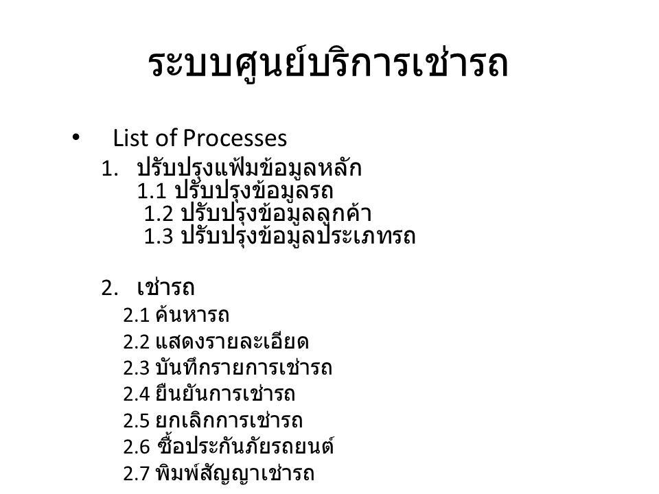 ระบบศูนย์บริการเช่ารถ List of Processes 1. ปรับปรุงแฟ้มข้อมูลหลัก 1.1 ปรับปรุงข้อมูลรถ 1.2 ปรับปรุงข้อมูลลูกค้า 1.3 ปรับปรุงข้อมูลประเภทรถ 2. เช่ารถ 2