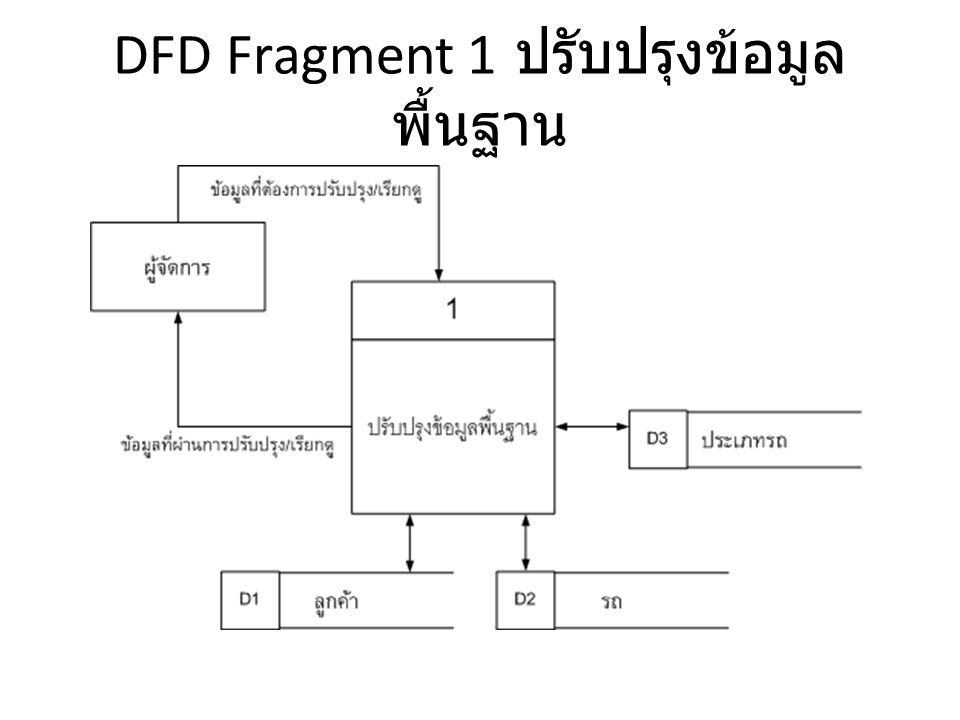 DFD Fragment 1 ปรับปรุงข้อมูล พื้นฐาน