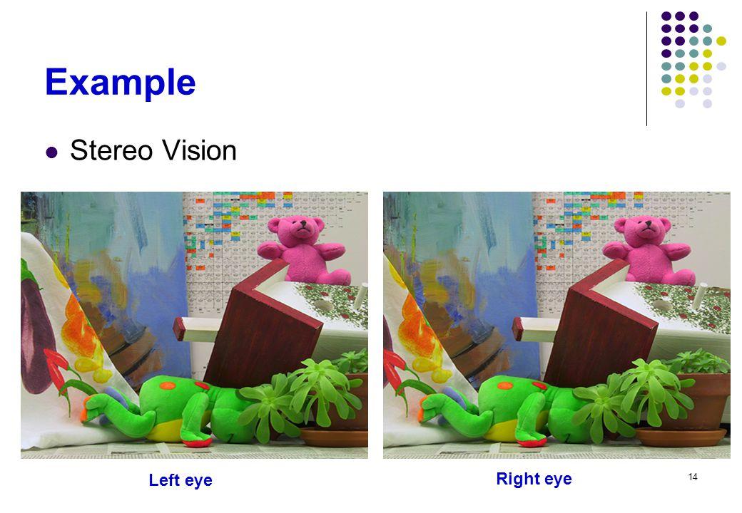 14 Example Stereo Vision Left eye Right eye