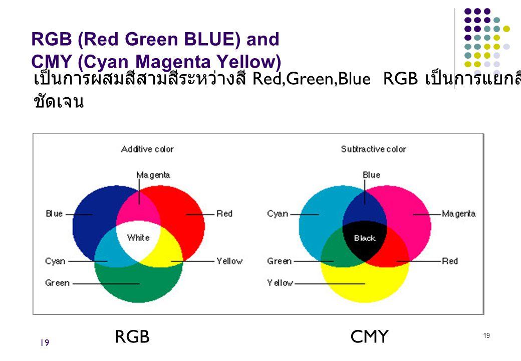 19 RGB (Red Green BLUE) and CMY (Cyan Magenta Yellow) RGBCMY 19 เป็นการผสมสีสามสีระหว่างสี Red,Green,Blue RGB เป็นการแยกสีอย่าง ชัดเจน