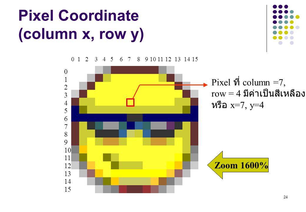 24 Pixel Coordinate (column x, row y) 0 1 2 3 4 5 6 7 8 9 10 11 12 13 14 15 0 1 2 3 4 5 6 7 8 9 10 11 12 13 14 15 Zoom 1600% Pixel ที่ column =7, row = 4 มีค่าเป็นสีเหลือง หรือ x=7, y=4