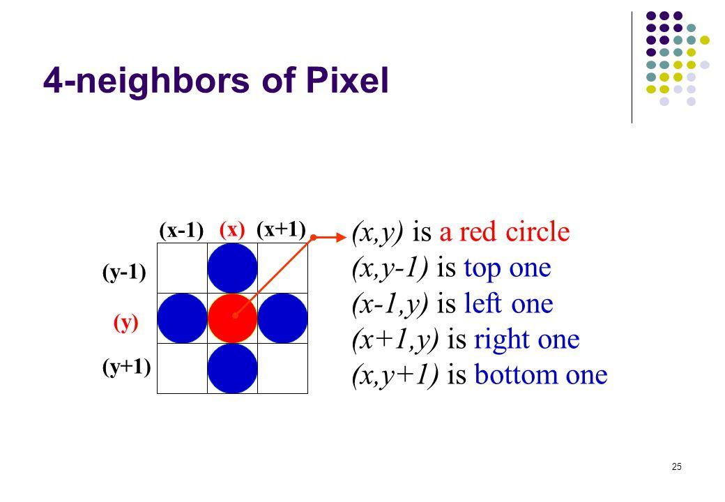 25 4-neighbors of Pixel (x,y) is a red circle (x,y-1) is top one (x-1,y) is left one (x+1,y) is right one (x,y+1) is bottom one (x-1) (y-1) (y+1) (x+1