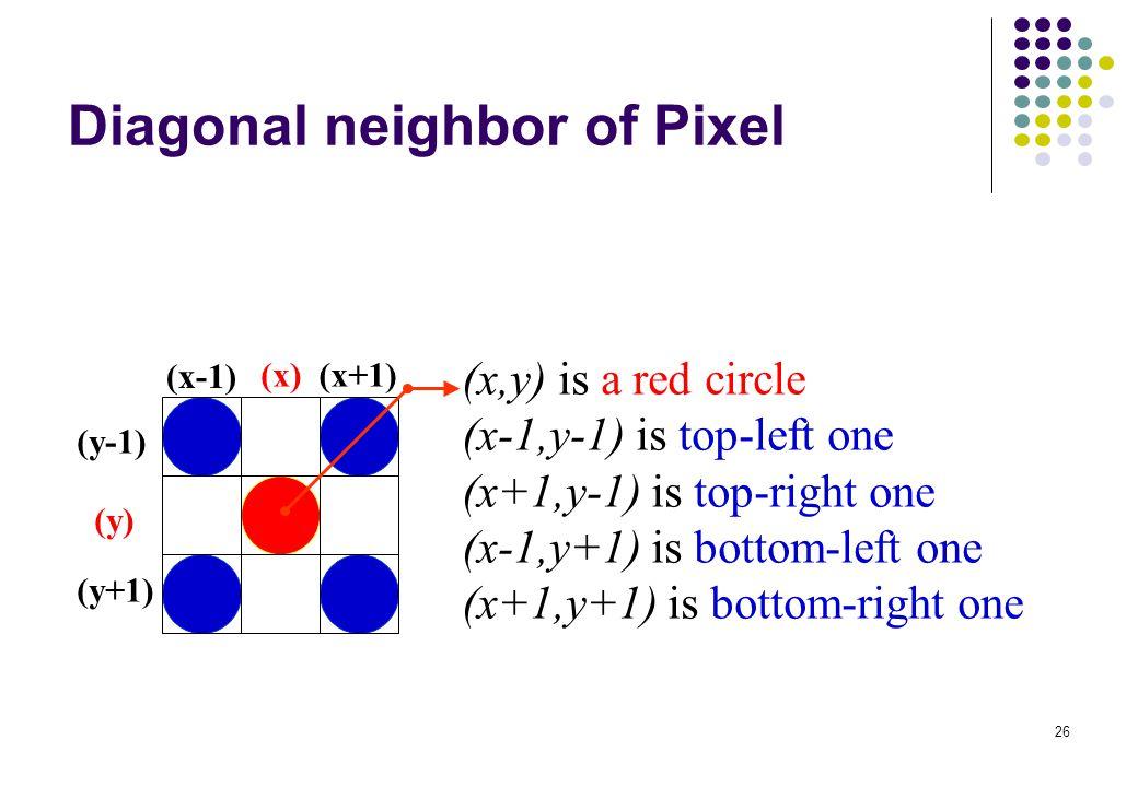 26 Diagonal neighbor of Pixel (x,y) is a red circle (x-1,y-1) is top-left one (x+1,y-1) is top-right one (x-1,y+1) is bottom-left one (x+1,y+1) is bottom-right one (x-1) (y-1) (y+1) (x+1)(x) (y)