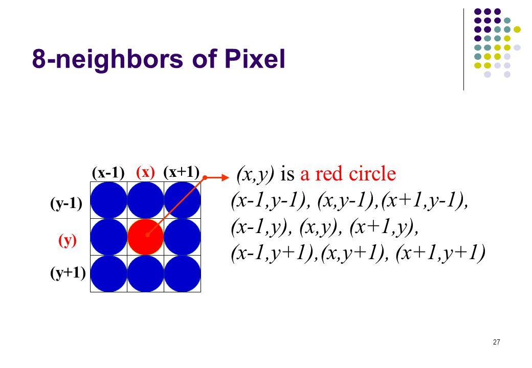 27 8-neighbors of Pixel (x,y) is a red circle (x-1,y-1), (x,y-1),(x+1,y-1), (x-1,y), (x,y), (x+1,y), (x-1,y+1),(x,y+1), (x+1,y+1) (x-1) (y-1) (y+1) (x