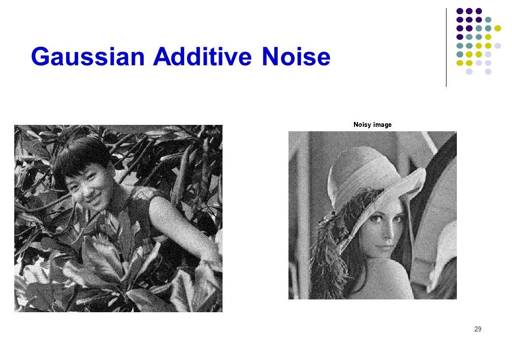 29 Gaussian Additive Noise