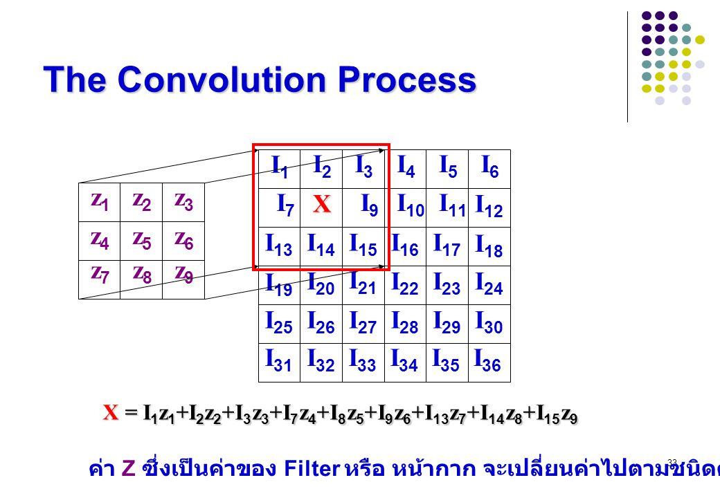 33 The Convolution Process z1z1 z2z2 z3z3 z4z4 z5z5 z6z6 z9z9 z8z8 z7z7 I1I1 I2I2 I3I3 I4I4 I5I5 I6I6 I 12 I 18 I 11 I 10 I9I9 I7I7 I 13 I 19 I 17 I 1
