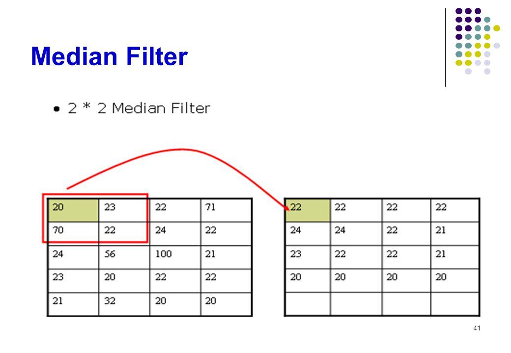 41 Median Filter