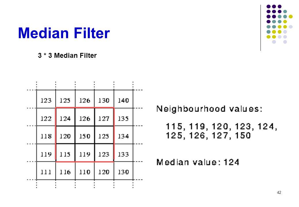 42 Median Filter 3 * 3 Median Filter