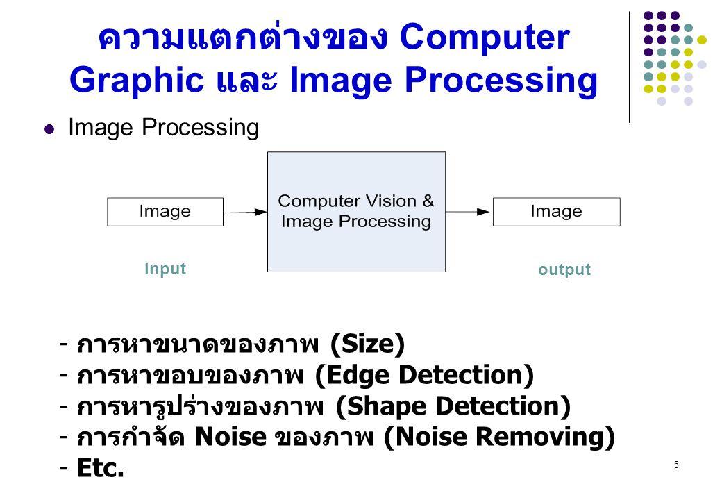 5 ความแตกต่างของ Computer Graphic และ Image Processing Image Processing input output - การหาขนาดของภาพ (Size) - การหาขอบของภาพ (Edge Detection) - การห