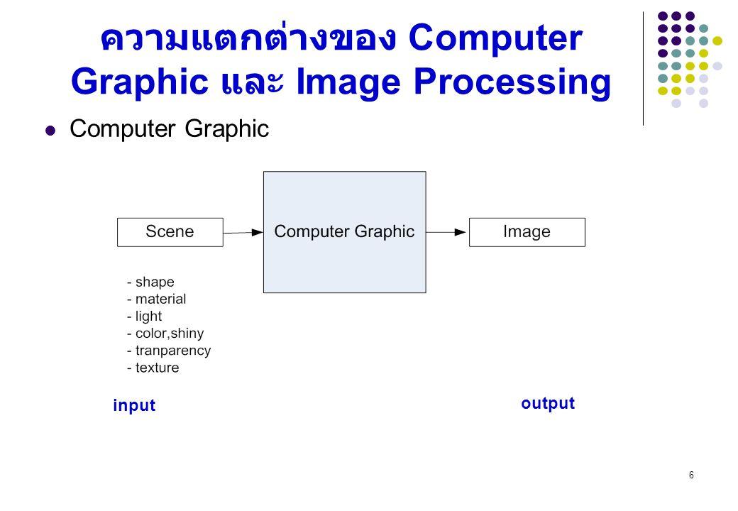 17 Mid-Level Computer Vision Segmentation ( การแบ่งแยก ) Grouping แยกวัตถุออกจาก Background Separate Image In the zone ( การแบ่งโซนของ พื้นที่ ) Finding Depth, Shape, Light, Material