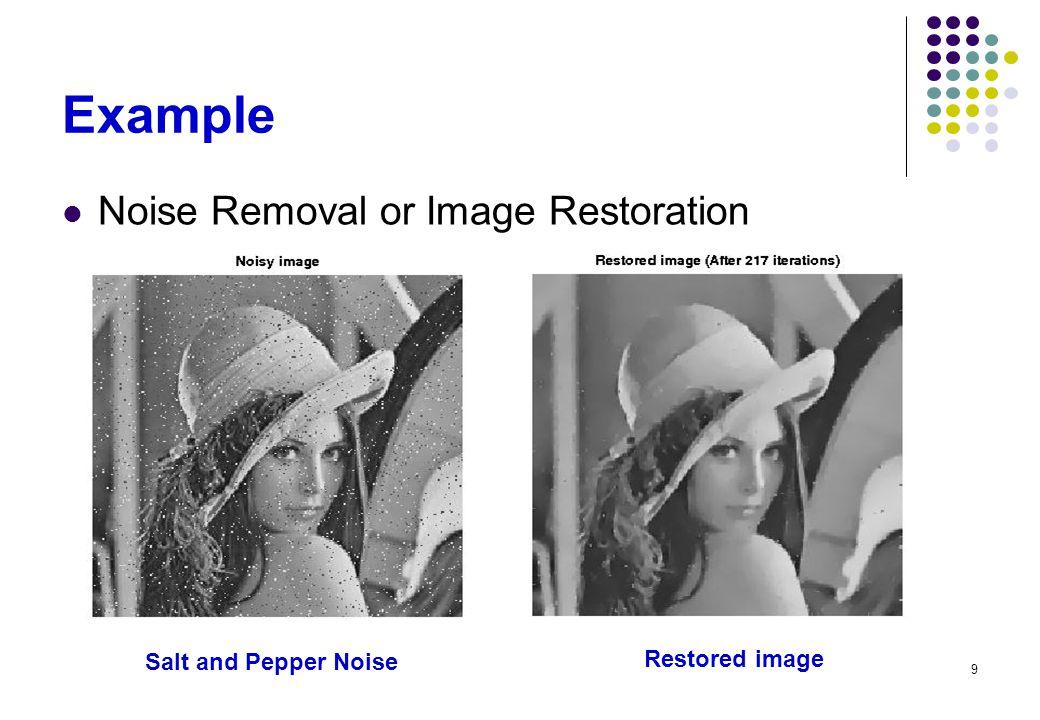 30 Salt and Pepper Noise Salt = Noise ที่ทำให้ภาพมี intensity สีขาวซึ่งทำให้แตกต่างจาก pixel ข้างเคียง Pepper = Noise ที่ทำให้ภาพมี intensity สีดำซึ่งทำให้แตกต่างจาก pixel ข้างเคียง
