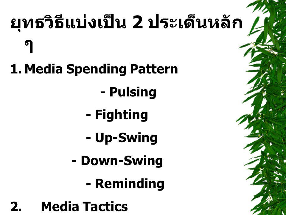 ยุทธวิธีแบ่งเป็น 2 ประเด็นหลัก ๆ 1.Media Spending Pattern - Pulsing - Fighting - Up-Swing - Down-Swing - Reminding 2.