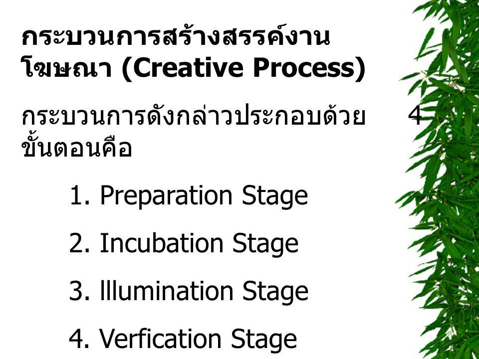กระบวนการสร้างสรรค์งาน โฆษณา (Creative Process) กระบวนการดังกล่าวประกอบด้วย 4 ขั้นตอนคือ 1. Preparation Stage 2. Incubation Stage 3. lllumination Stag