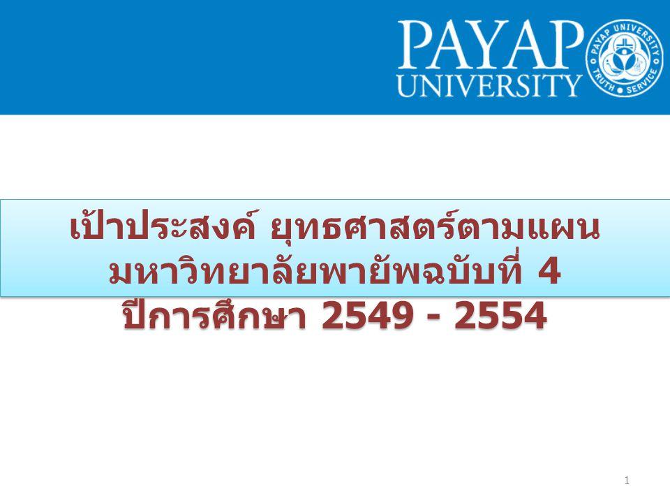 เป้าประสงค์ ยุทธศาสตร์ตามแผน มหาวิทยาลัยพายัพฉบับที่ 4 ปีการศึกษา 2549 - 2554 เป้าประสงค์ ยุทธศาสตร์ตามแผน มหาวิทยาลัยพายัพฉบับที่ 4 ปีการศึกษา 2549 - 2554 1