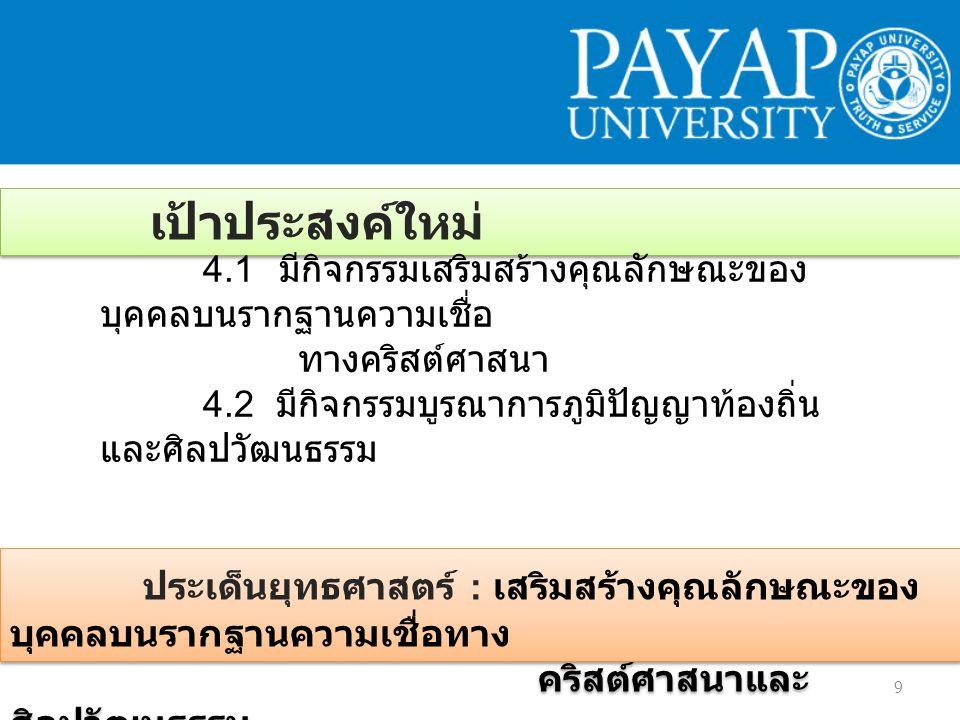 10 เป้าประสงค์เดิม พัฒนาระบบการบริหารจัดการ ระบบการ พัฒนาบุคลากรและระบบเทคโนโลยี - สารสนเทศ เพื่อสนับสนุนภารกิจหลักของมหาวิทยาลัย