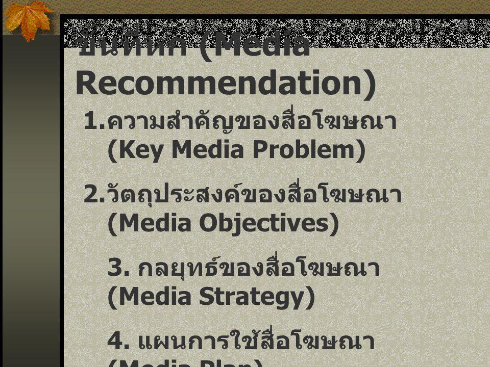 ขั้นที่หก (Media Recommendation) 1. ความสำคัญของสื่อโฆษณา (Key Media Problem) 2. วัตถุประสงค์ของสื่อโฆษณา (Media Objectives) 3. กลยุทธ์ของสื่อโฆษณา (M
