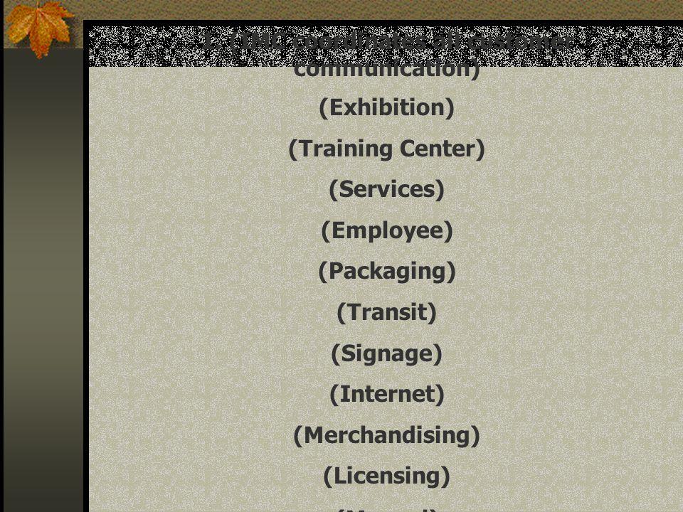 1. (IMC coordinates all customer communication) (Exhibition) (Training Center) (Services) (Employee) (Packaging) (Transit) (Signage) (Internet) (Merch