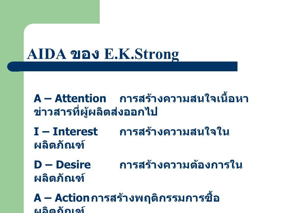AIDA ของ E.K.Strong A – Attention การสร้างความสนใจเนื้อหา ข่าวสารที่ผู้ผลิตส่งออกไป I – Interest การสร้างความสนใจใน ผลิตภัณฑ์ D – Desire การสร้างความต้องการใน ผลิตภัณฑ์ A – Action การสร้างพฤติกรรมการซื้อ ผลิตภัณฑ์
